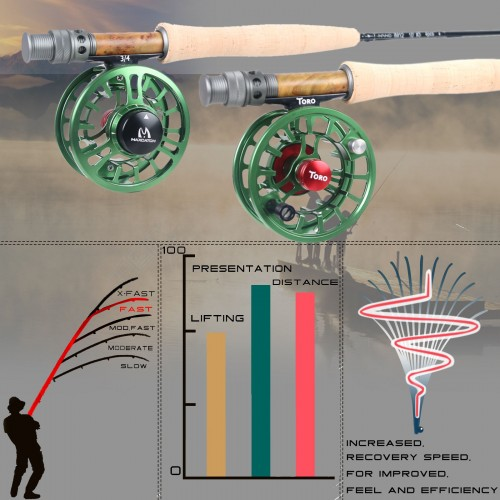 Airflo Euro Nymph Fly Fishing Rods Various Weights and SizesNEW