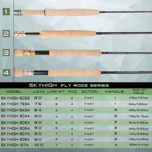 [Champion Recommend]Competition Toray Japanese carbon Fly Rod