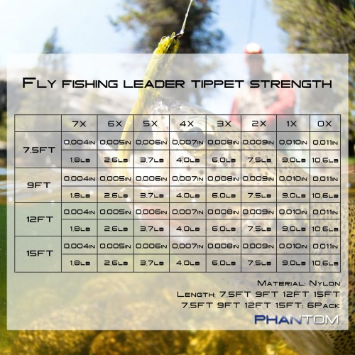 Fly Fishing Line Tapered Leader with loop 7.5 //9//12FT 0 1 2 3 4 5 6 7 X Nylon