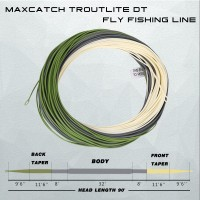 Specific Freshwater Fly Line (8)