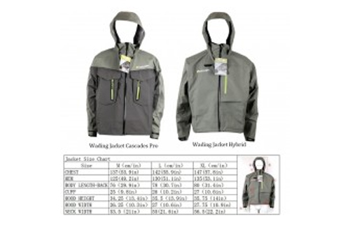 Choosing the best fly fishing rain jacket